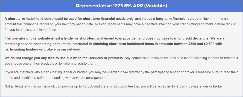 Representative 1223.6% APR