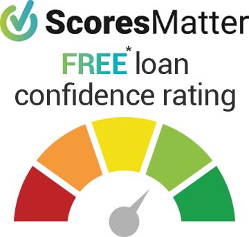 Loanline UK Payday Loans